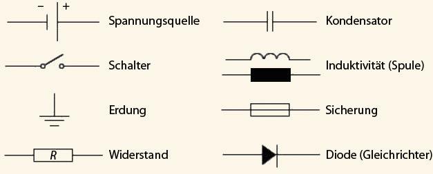 Schaltzeichen Stromkreise Einfach Erklart