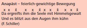 Beispiel jambus Metrum Gedicht: